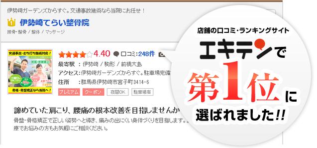 店舗口コミランキングサイト「エキテン」で第1位に選ばれました!!
